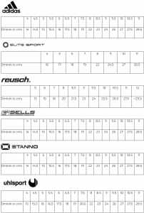matentabel adidas elite sport uhlsport stanno sells reusch keepershandschoenen24.nl